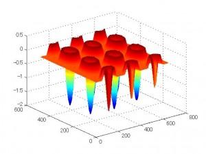 3D表面測定データ